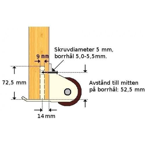 Monteringsanvisning för glidhjul